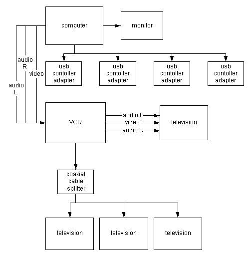 similiar nintendo wire diagram keywords cable converter diagram together wii nunchuck wiring diagram on